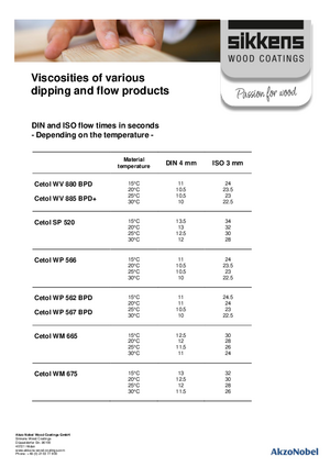 Viscosities dipping and flow products