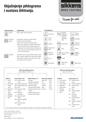 Pictograms and code system